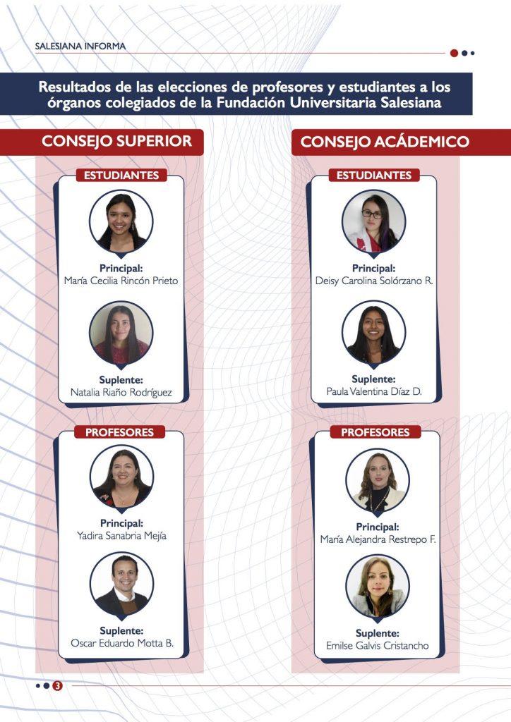 Resultados de las elecciones de profesores y estudiantes a los órganos colegiados de la Fundación Universitaria Salesiana 2